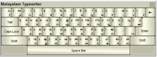 Download Malayalam Keyboard | Malayali Keyboard and Typing
